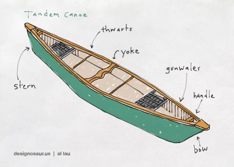 canoe-tandem-by-al-lau