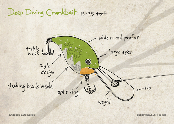 Crankbait for Funny fishing lures