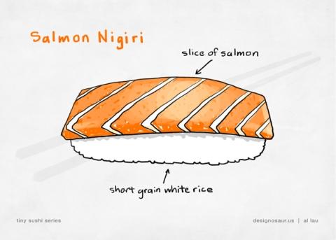 sushi_salmon_nigiri_by_al_lau