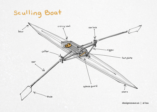 sketch  sculling boat